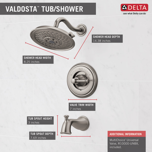 144757-SP_ShoweringSpecs_Infographic_WEB.jpg