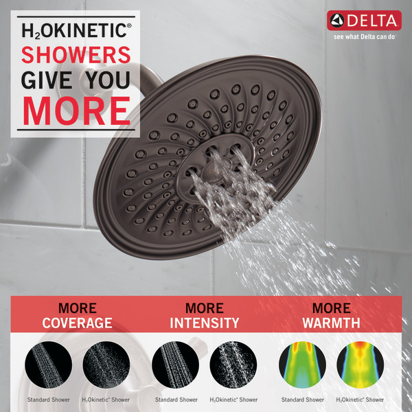144777-RB_H2OkineticShowers_Infographic_WEB.jpg