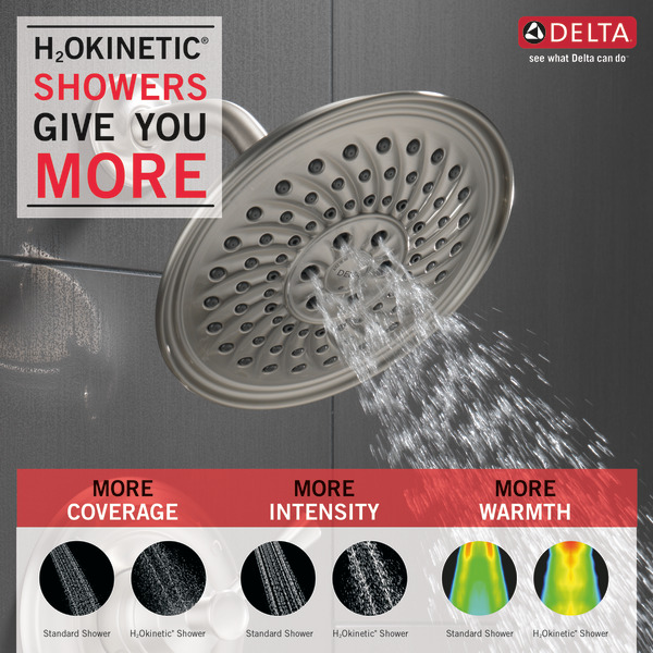 144777-SP_H2OkineticShowers_Infographic_WEB.jpg