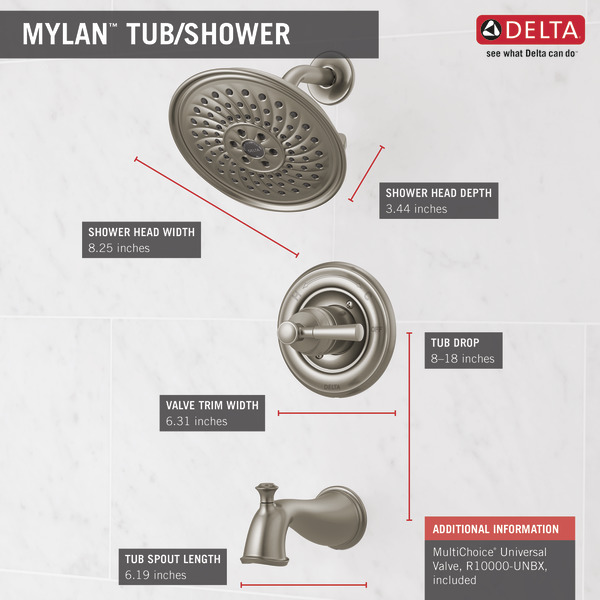 144777-SP_ShoweringSpecs_Infographic_WEB.jpg