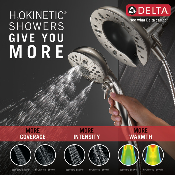 144789-SP-I_In2itionH2OkineticShower_Infographic_WEB.jpg