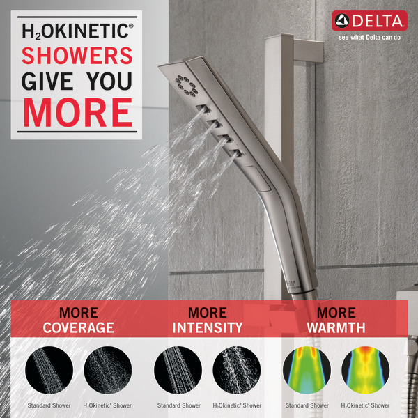 51799-SS_H2OkineticShowers_Infographic_WEB.jpg