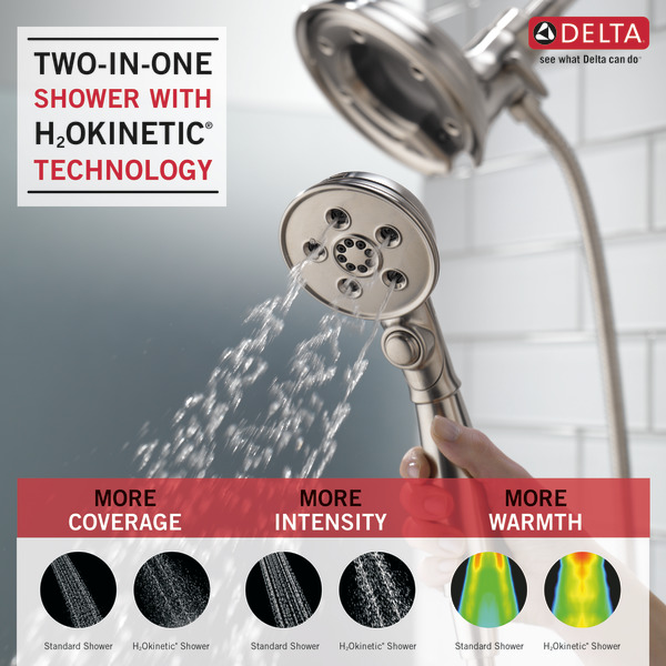 58471-SS-PK_In2itionH2OkineticShower_Infographic_WEB.jpg
