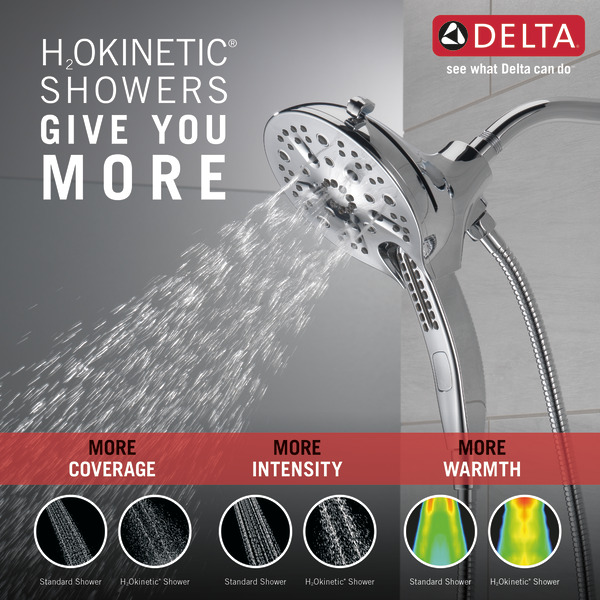 58620-25-PK_In2itionH2OkineticShower_Infographic_WEB.jpg