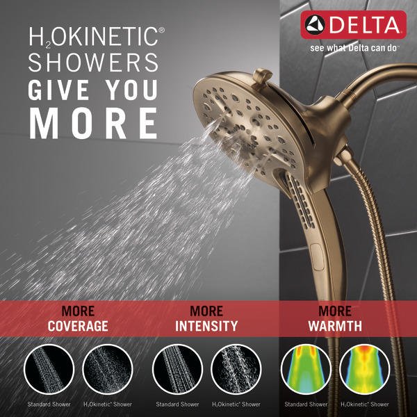 58620-CZ-PK_In2itionH2OkineticShower_Infographic_WEB.jpg