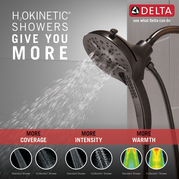 58620-RB-PK_In2itionH2OkineticShower_Infographic_WEB.jpg