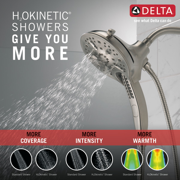 58620-SS-PK_In2itionH2OkineticShower_Infographic_WEB.jpg