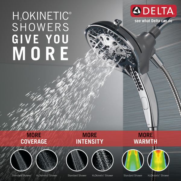 75505_In2itionH2OkineticShower_Infographic_WEB.jpg