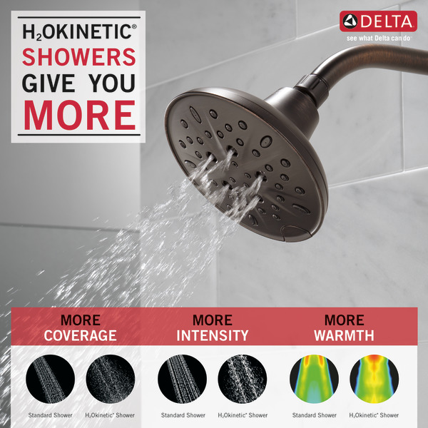 75508RB_H2OkineticShowers_Infographic_WEB.jpg