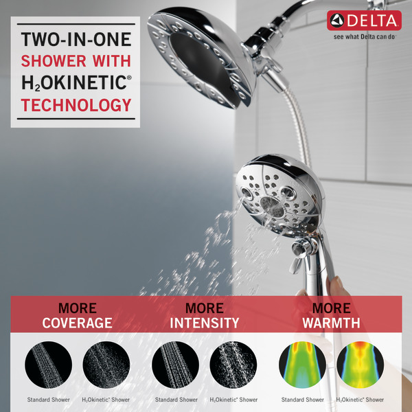 75592_In2itionH2OkineticShower_Infographic_WEB.jpg