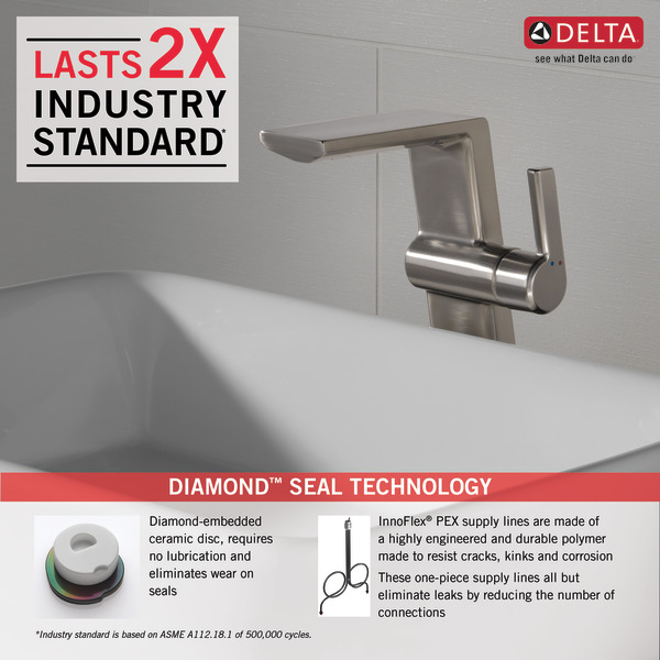 799-SS-DST_BathDST_Infographic_WEB.jpg
